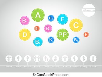 Gorizontal poster of the vitamines for human - Poster...