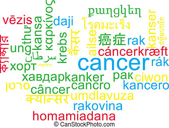 Cancer multilanguage wordcloud background concept