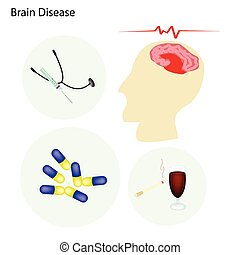 Brain Disease Concept with Disease Treatment - Medical...