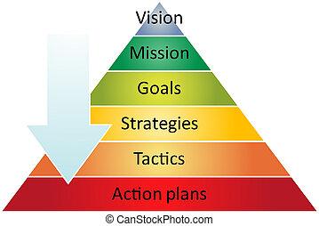 estrategia, pirámide, dirección, diagrama
