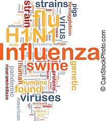 H1N1 Influenza background concept