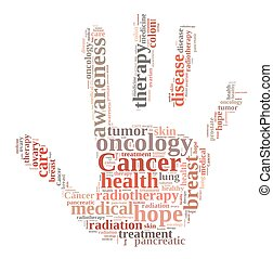 Cancer - Illustration with word cloud about different types...