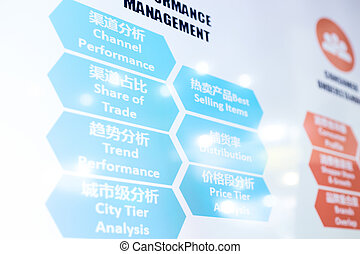 modern business data touch screen,the chinese words are...