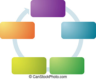 processus, relation, Business, diagramme