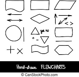 Hand-drawn vector flowchart design elements abstract set