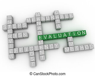 3d image Evaluation   issues concept word cloud background