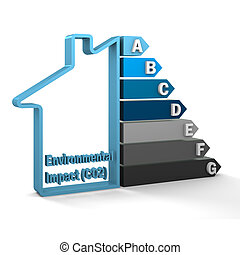 Building Environmental Impact CO2 Rating - Building CO2...