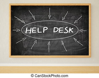 Help Desk - 3d render illustration of text on black...