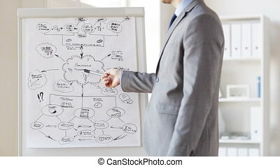 close up of man showing business scheme at office