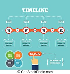 Dental care icons Caries tooth and implant - Timeline with...
