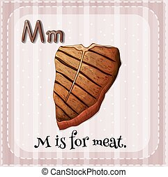 Letter M - Flashcard letter M is for meat