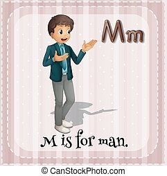 Letter M is for man