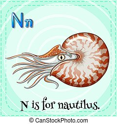 Nautilus - Flashcard alphabet N is for nautilus
