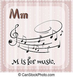 Letter M - Flash card letter M is for music