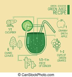 Green Goddess, green juice recipes great detoxify design