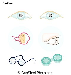 Eye Care with Glasses and Contact Lenses - Ophthalmology...