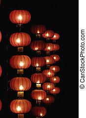 red lanterns of china