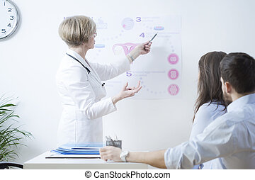 Explaining in vitro method - Experienced gynecologist...