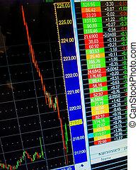 交換, 價格, 份額,  sharply, 落下, 股票