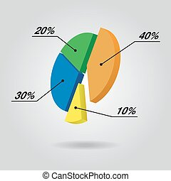 color pie chart with text