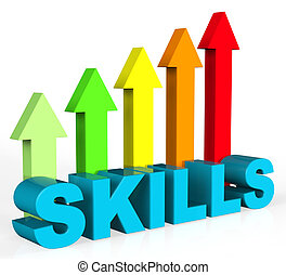 Improve Skills Means Improvement Plan And Abilities -...