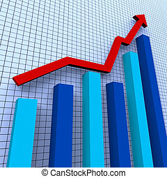 Increasing Graph Means Progress Report And Advance