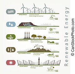renewable energy in the illustrated infographics - renewable...