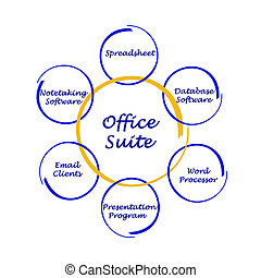 Diagram of office suite