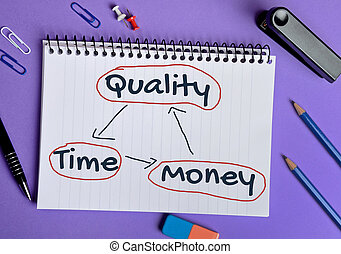 Quality Time Money word on notebook page