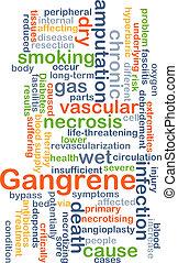 Gangrene background concept