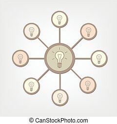 brainstorming - this is a concept of brainstorming process