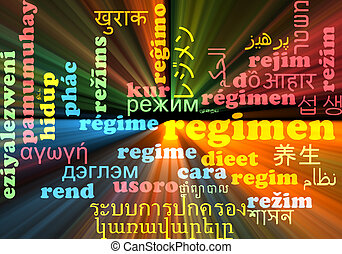 Regimen multilanguage wordcloud background concept glowing -...