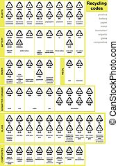 Recycling codes - All recycling code can be found here,...