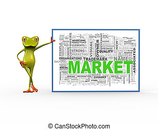 3d frog with market wordcloud
