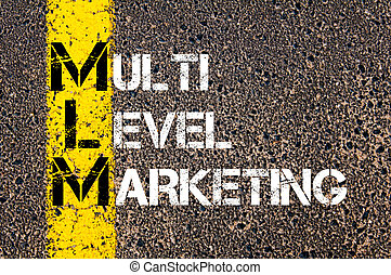 Business Acronym MLM as MULTI LEVEL MARKETING - Business...