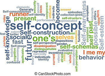 Self-concept background concept - Background concept...