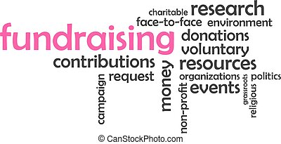 word cloud - fundraising - A word cloud of fundraising...