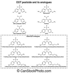 DDT pesticide and its alanogues: DDD, DDE, methoxychlor,...