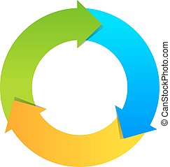 Three part cycle diagram - Three part cycle wheel diagram