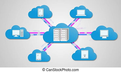 Data exchange Cloud to Cloud - Data exchange Cloud server to...
