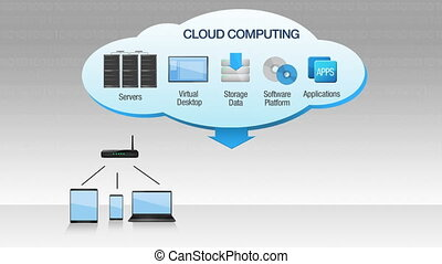 Concept of cloud computing service animation,Chart.