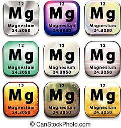 Buttons showing Magnesium and its abbreviation on a white...