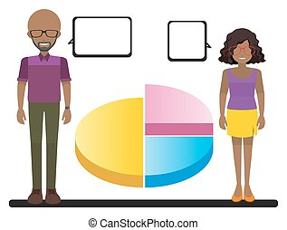 A graph with two people - A pie graph with two people on a...