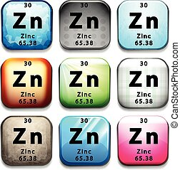 An icon showing the element Zinc on a white background