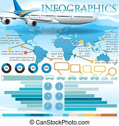 An infographics with an airplane - An infographics showing...