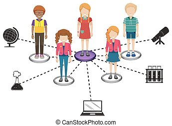 Connections of people