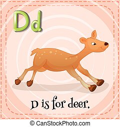 Letter D - Flashcard letter D is for deer