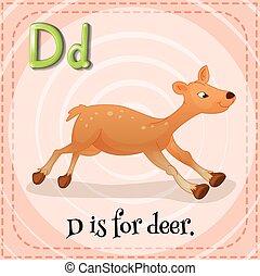 Letter D - Flashcard letter D is for deer