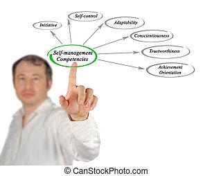 self-management competencies