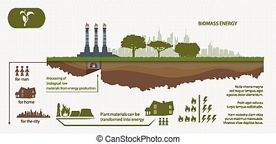 Renewable energy from biomass energy illustrated...
